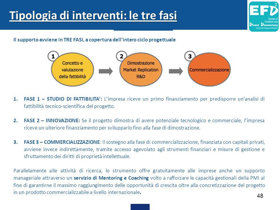 Tipologia di interventi: le tre fasi