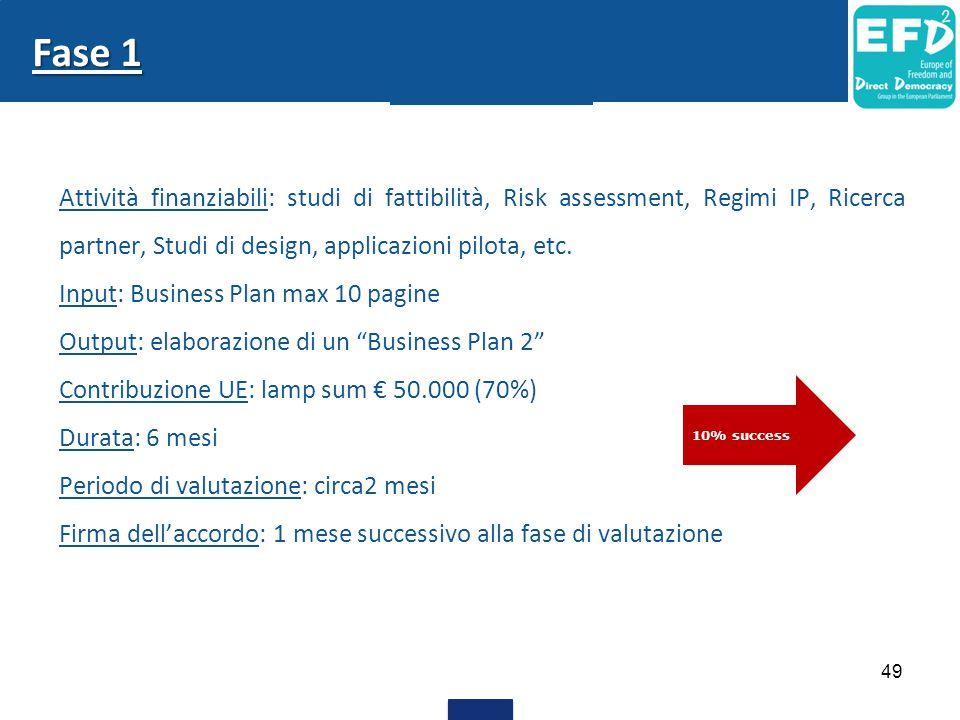 Fase 1 Attività finanziabili: studi di fattibilità, Risk assessment, Regimi IP, Ricerca partner, Studi di design, applicazioni pilota, etc.