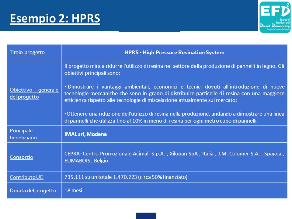 HPRS - High Pressure Resination System