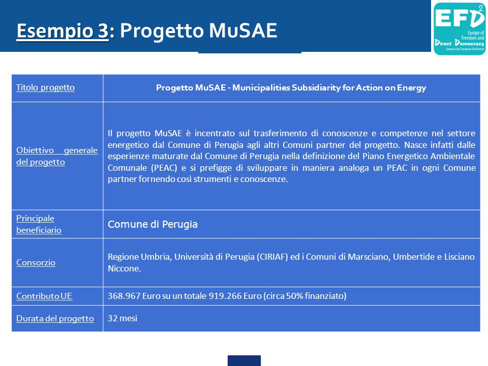 Progetto MuSAE - Municipalities Subsidiarity for Action on Energy