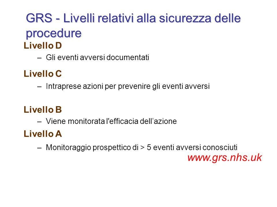 GRS - Livelli relativi alla sicurezza delle procedure