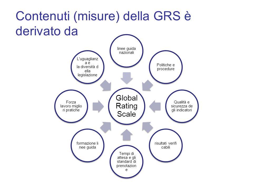 Contenuti (misure) della GRS è derivato da