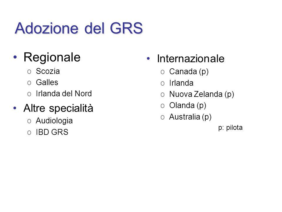 Adozione del GRS Regionale Internazionale Altre specialità Scozia