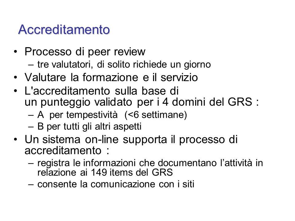 Accreditamento Processo di peer review