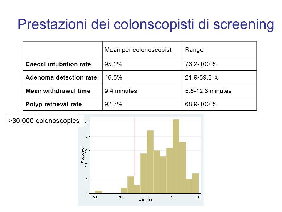 Prestazioni dei colonscopisti di screening