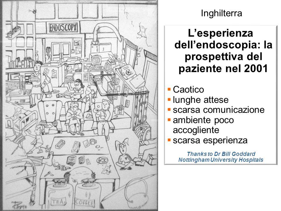 L'esperienza dell'endoscopia: la prospettiva del paziente nel 2001