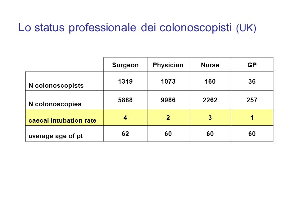 Lo status professionale dei colonoscopisti (UK)