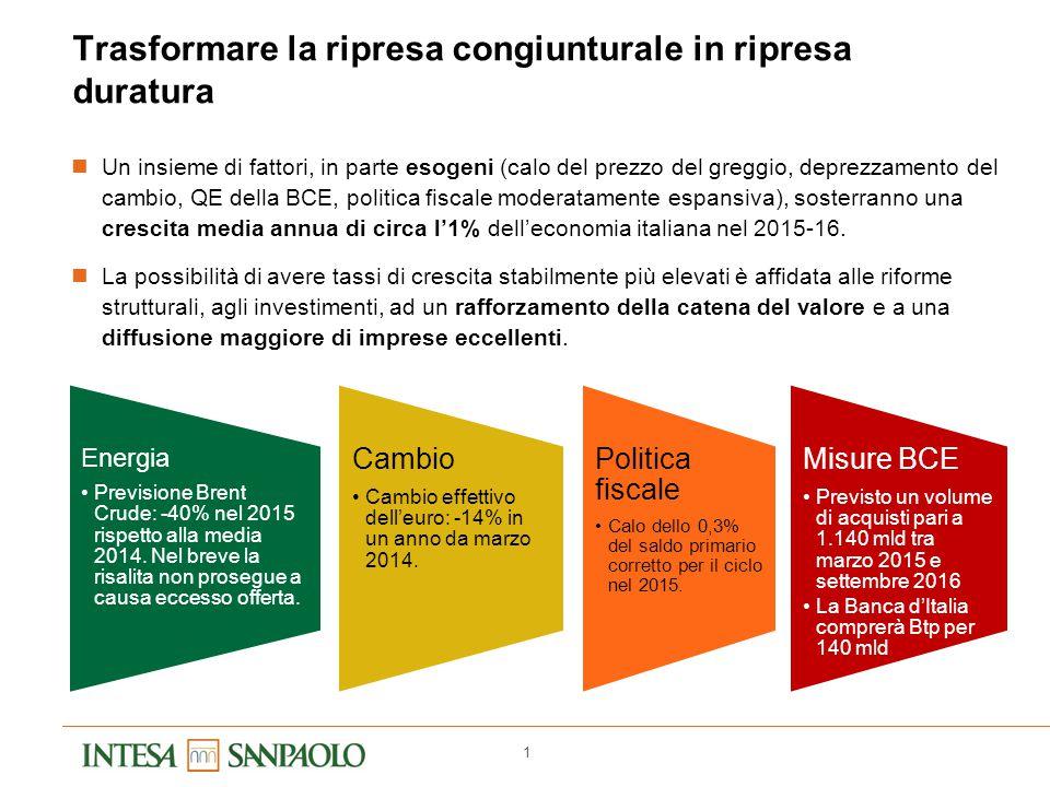 Evoluzione in Italia di consumi, investimenti e costruzioni