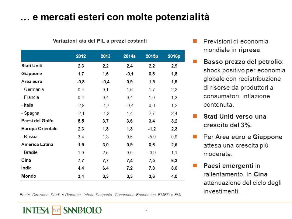 Il manifatturiero italiano ha la capacità competitiva per ottenere risultati brillanti …