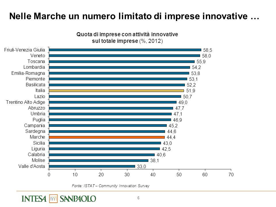 Spese innovative per addetto (migliaia di euro, 2012)
