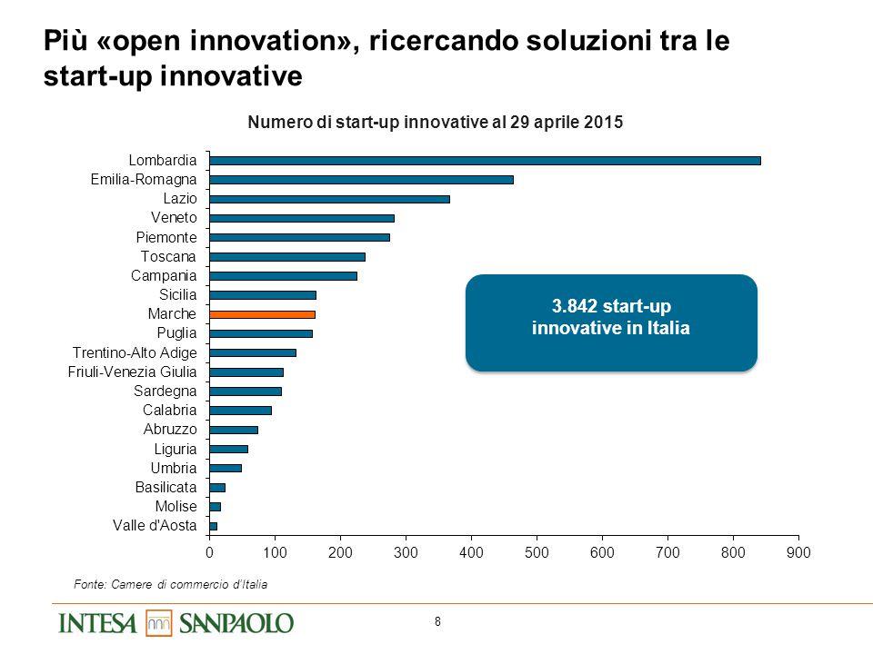 La ripresa deve coinvolgere anche le piccole imprese, spesso subfornitrici, a monte nelle filiere