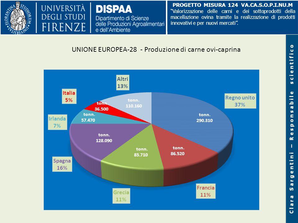 UNIONE EUROPEA-28 - Produzione di carne ovi-caprina