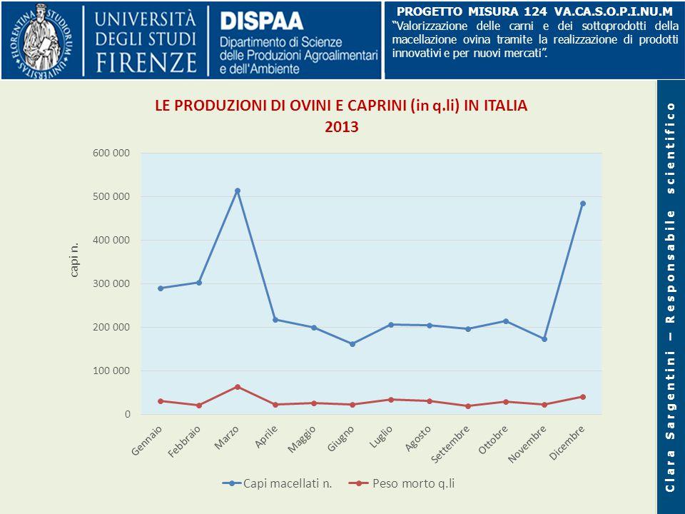 LE PRODUZIONI DI OVINI E CAPRINI (in q.li) IN ITALIA 2013