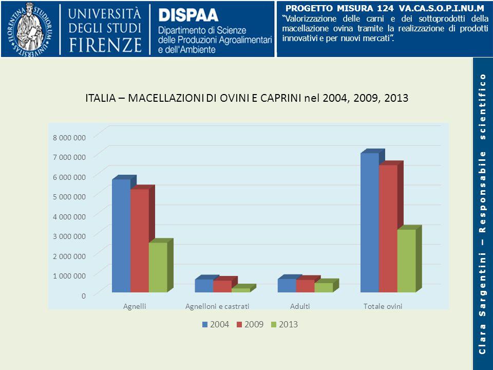 ITALIA – MACELLAZIONI DI OVINI E CAPRINI nel 2004, 2009, 2013