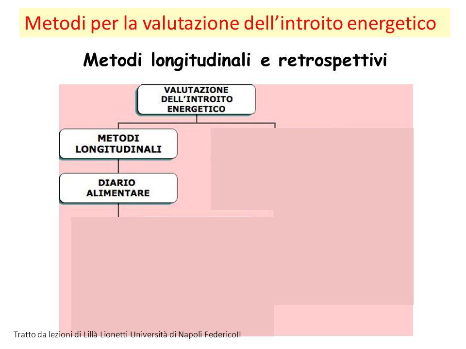Metodi longitudinali e retrospettivi