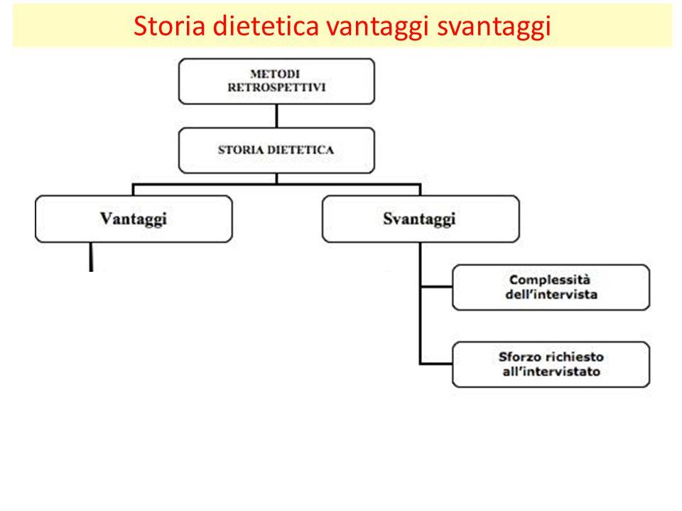 Storia dietetica vantaggi svantaggi