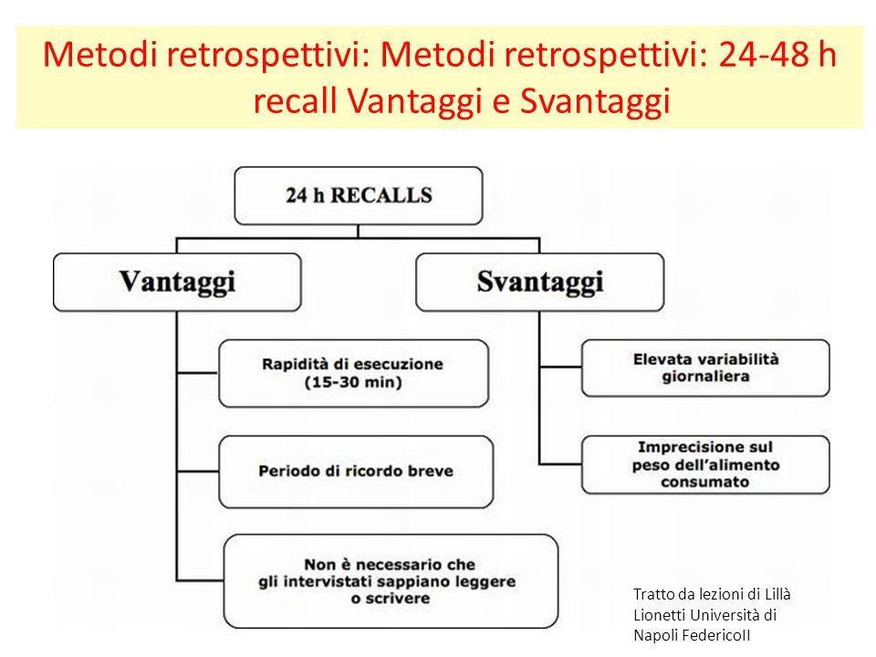 17/04/2017 Metodi retrospettivi: Metodi retrospettivi: 24-48 h recall Vantaggi e Svantaggi.