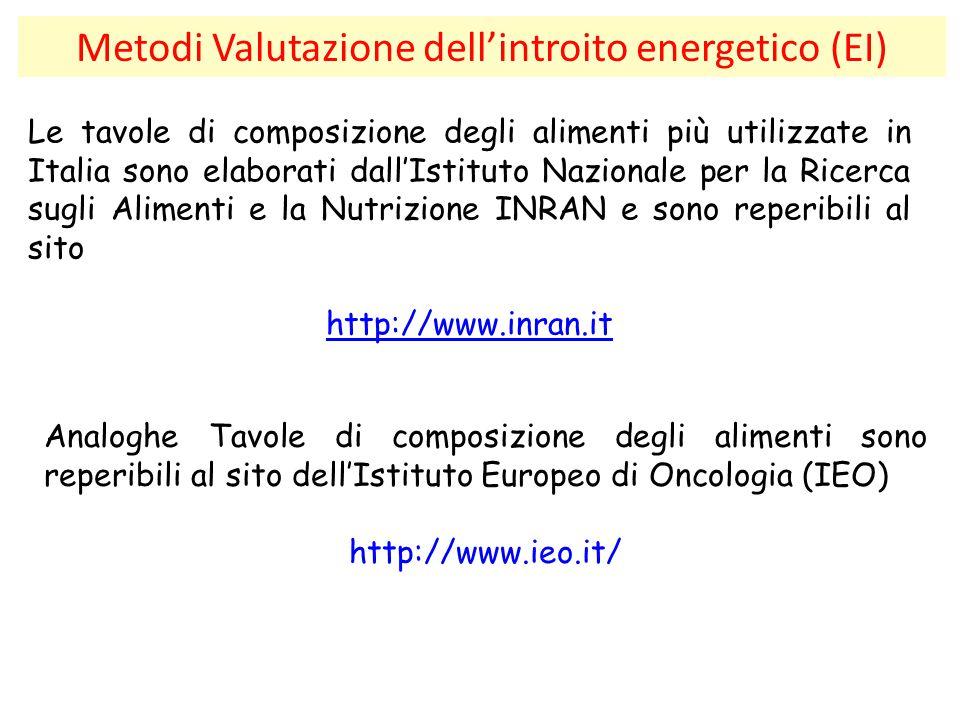 Metodi Valutazione dell'introito energetico (EI)