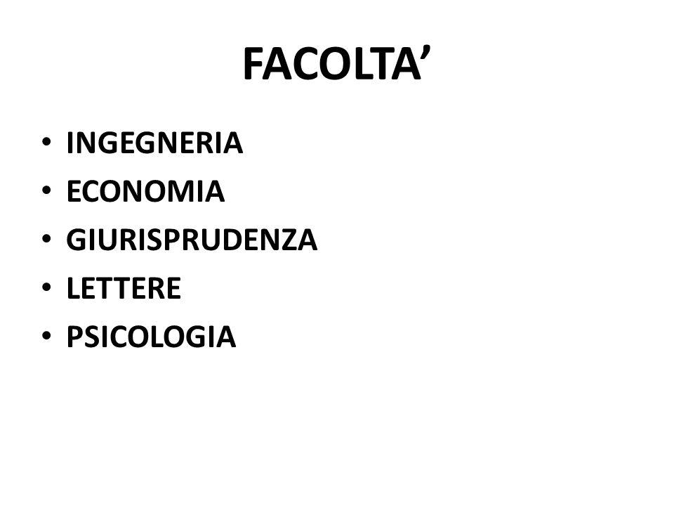 FACOLTA' INGEGNERIA ECONOMIA GIURISPRUDENZA LETTERE PSICOLOGIA