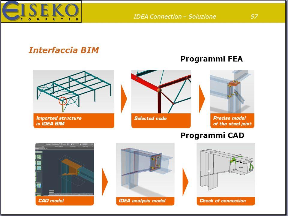 BIM La nostra visione di un ufficio di ingegneria strutturale