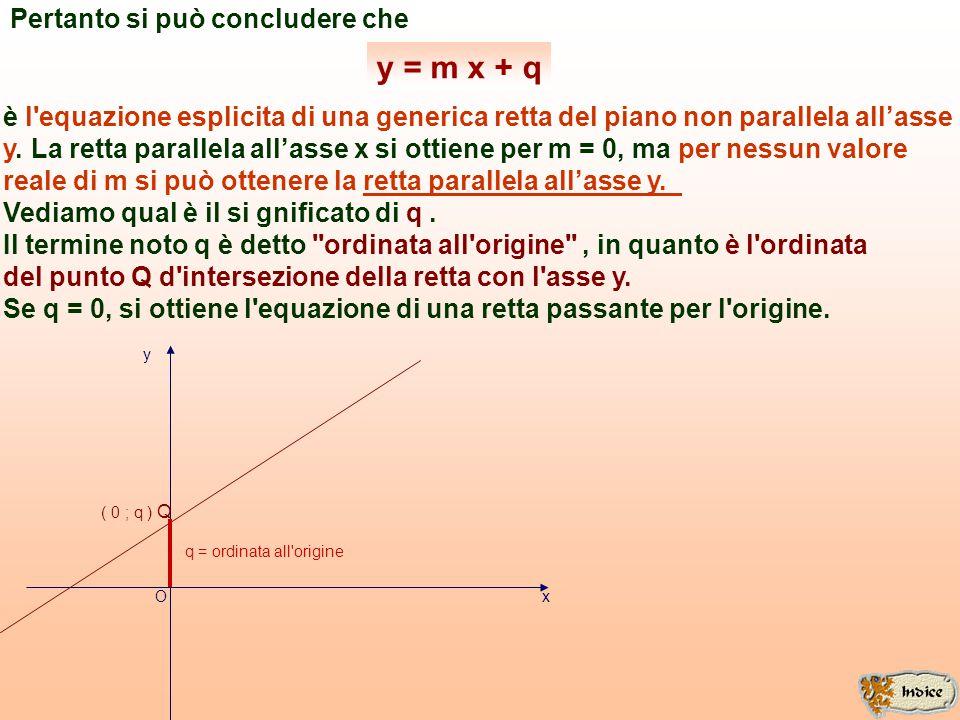 y = m x + q Pertanto si può concludere che