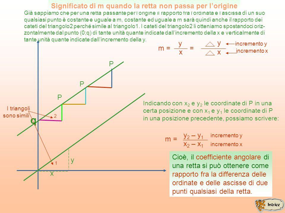 disegno q Significato di m quando la retta non passa per l'origine y y