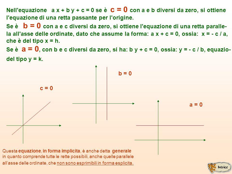 l equazione di una retta passante per l origine.