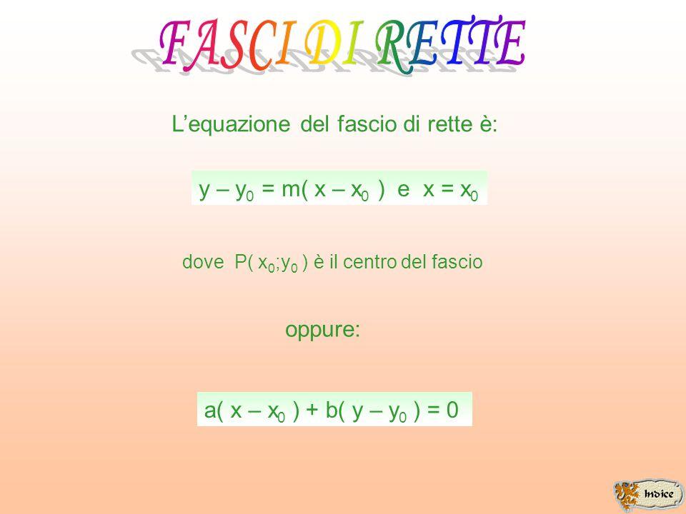 FASCI DI RETTE L'equazione del fascio di rette è: