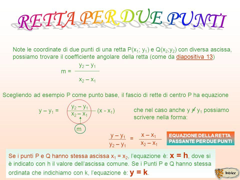 RETTA PER DUE PUNTI Note le coordinate di due punti di una retta P(x1; y1) e Q(x2;y2) con diversa ascissa,