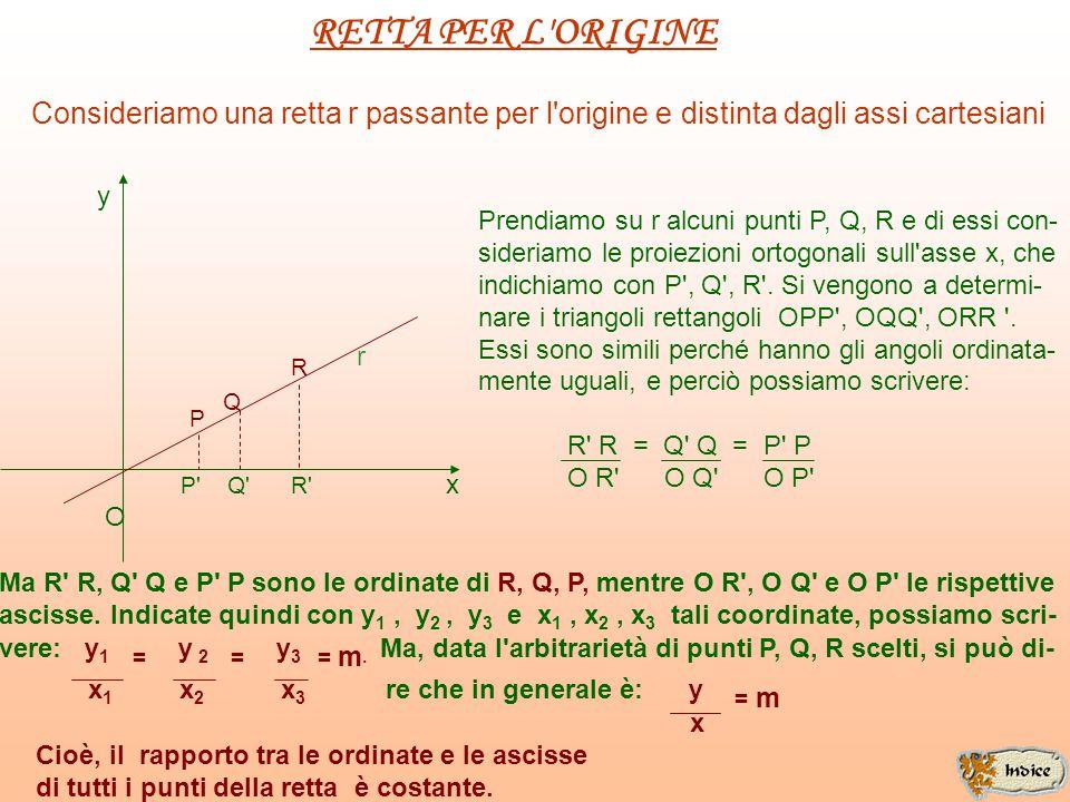 RETTA PER L ORIGINE Consideriamo una retta r passante per l origine e distinta dagli assi cartesiani.