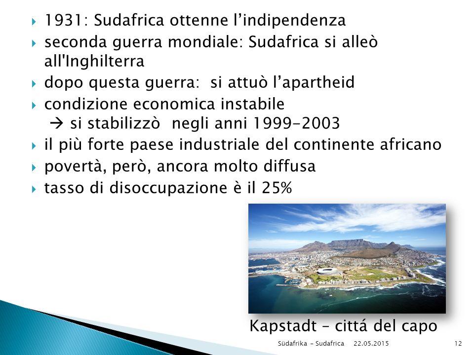 1931: Sudafrica ottenne l'indipendenza