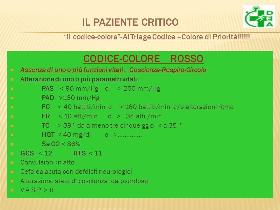 IL PAZIENTE CRITICO Il codice-colore -Al Triage Codice –Colore di Priorità!!!!!!