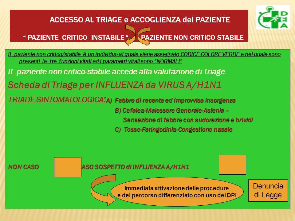 ACCESSO AL TRIAGE e ACCOGLIENZA del PAZIENTE PAZIENTE CRITICO- INSTABILE ------ PAZIENTE NON CRITICO STABILE