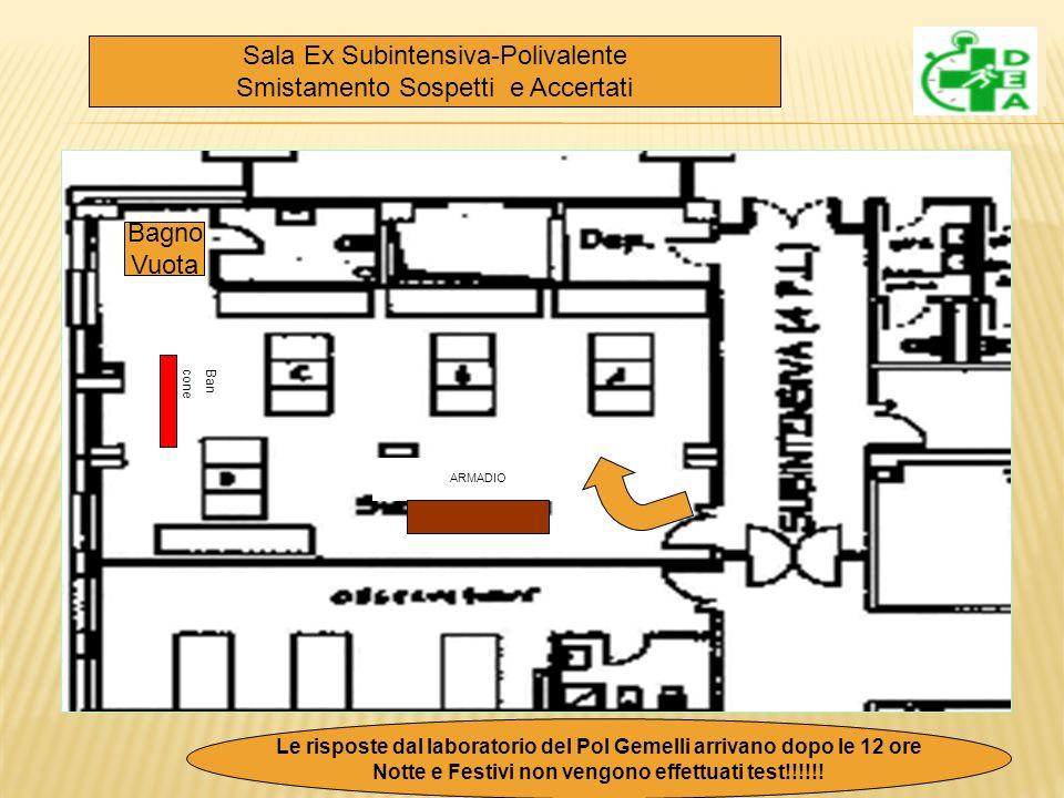 Sala Ex Subintensiva-Polivalente Smistamento Sospetti e Accertati