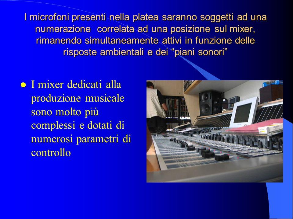 I microfoni presenti nella platea saranno soggetti ad una numerazione correlata ad una posizione sul mixer, rimanendo simultaneamente attivi in funzione delle risposte ambientali e dei piani sonori