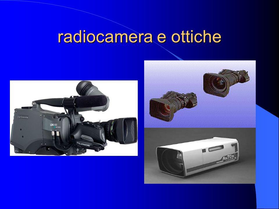 radiocamera e ottiche