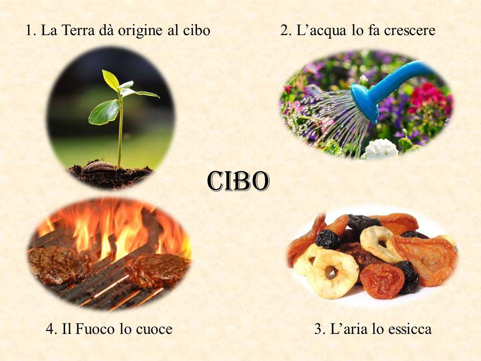 1. La Terra dà origine al cibo