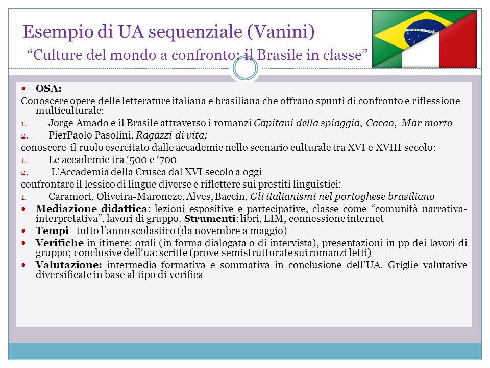 Esempio di UA sequenziale (Vanini) Culture del mondo a confronto: il Brasile in classe
