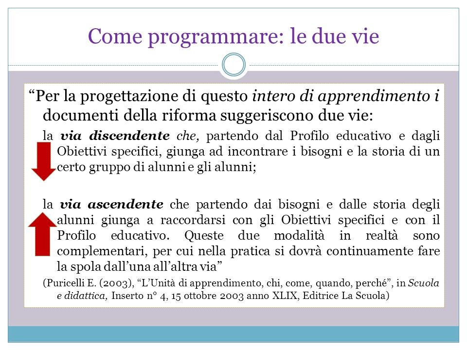 Come programmare: le due vie