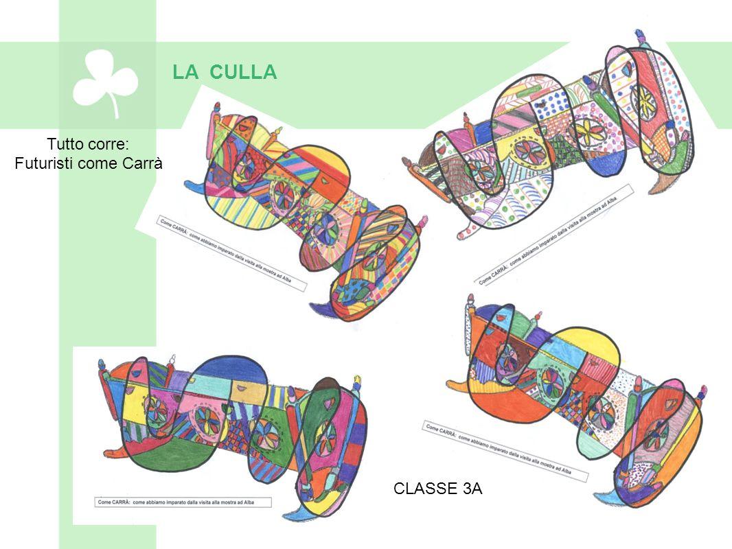 LA CULLA Tutto corre: Futuristi come Carrà CLASSE 3A