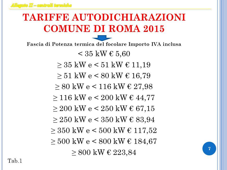TARIFFE AUTODICHIARAZIONI COMUNE DI ROMA 2015