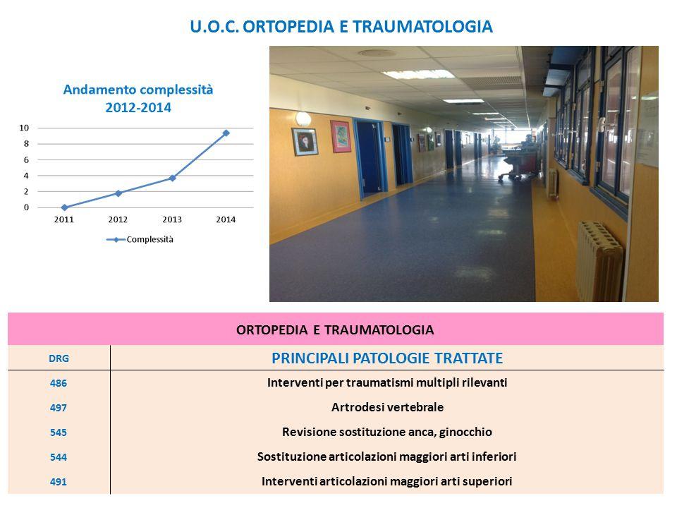 U.O.C. ORTOPEDIA E TRAUMATOLOGIA
