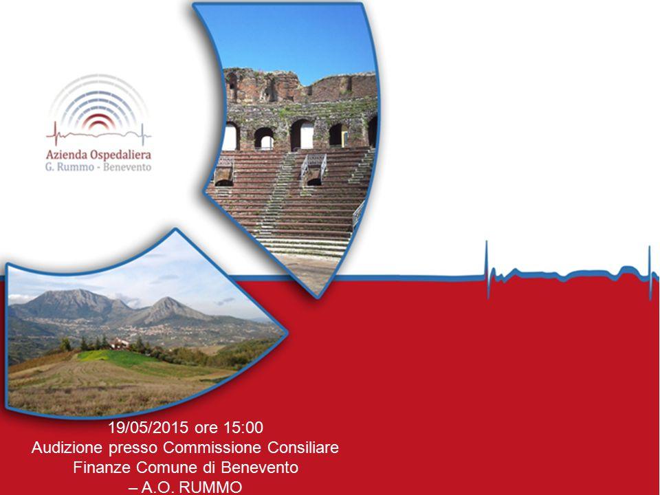 Audizione presso Commissione Consiliare Finanze Comune di Benevento