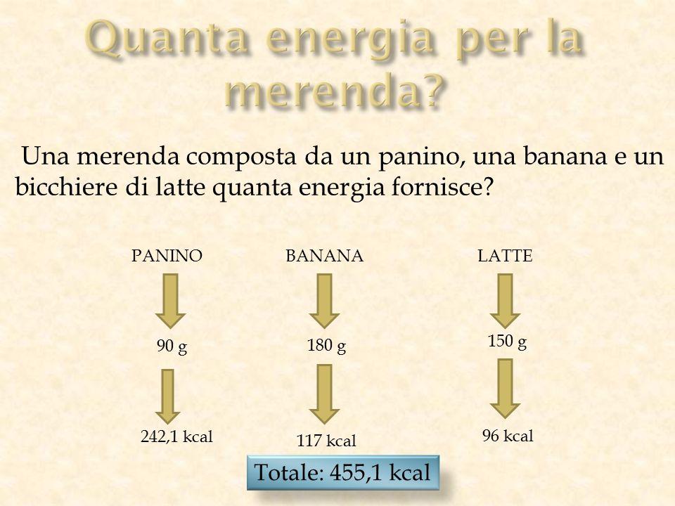 Quanta energia per la merenda