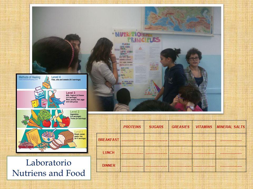 Laboratorio Nutriens and Food