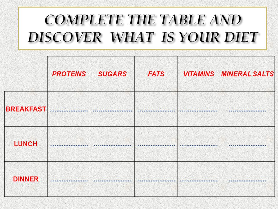COMPLETE THE TABLE AND DISCOVER WHAT IS YOUR DIET