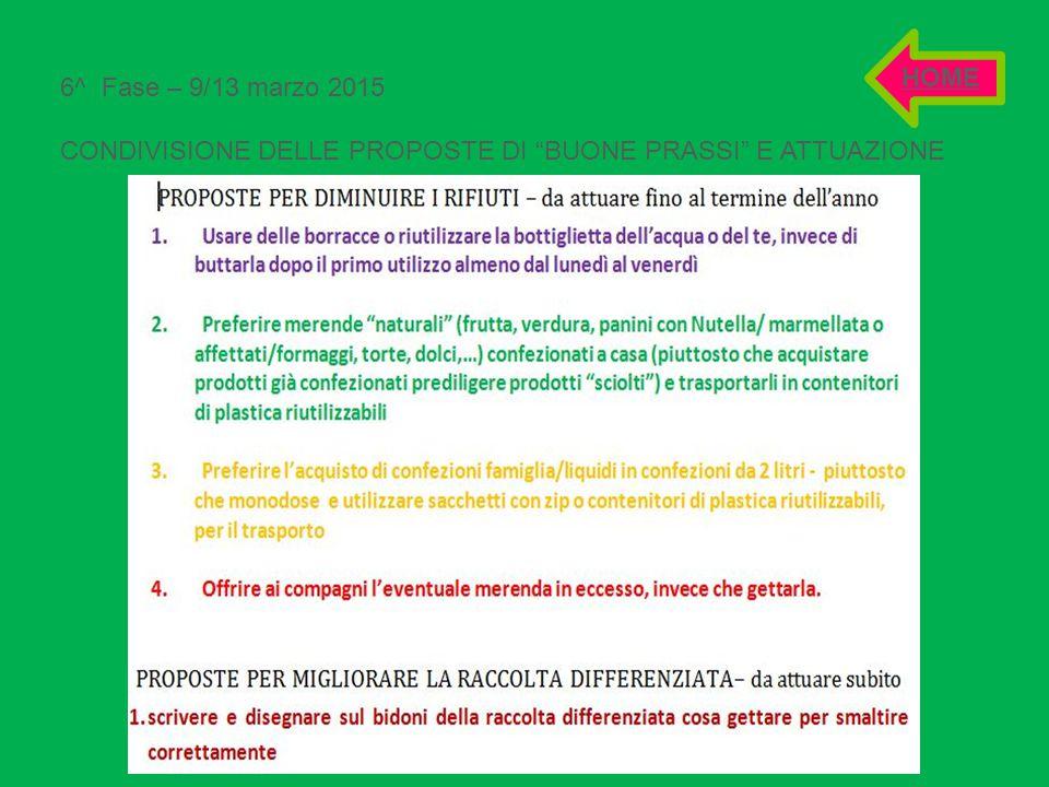 HOME 6^ Fase – 9/13 marzo 2015 CONDIVISIONE DELLE PROPOSTE DI BUONE PRASSI E ATTUAZIONE