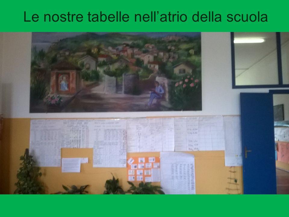 Le nostre tabelle nell'atrio della scuola