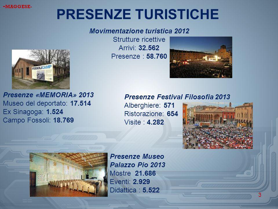Movimentazione turistica 2012