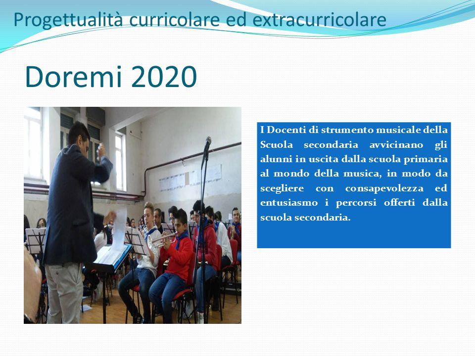 Doremi 2020